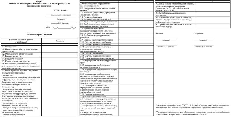 Форма задания на проектирование непроизводственных объектов