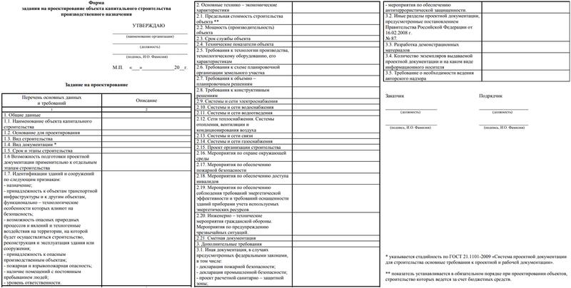 Форма задания на проектирование объектов производственного назначения