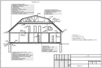Проект двухэтажного дома с мансардой 206