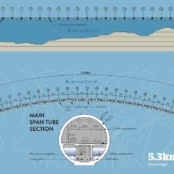 Когда появятся первые плавучие тоннели?