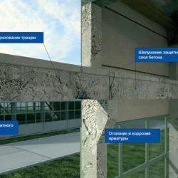 Готовые технические решения от BASF