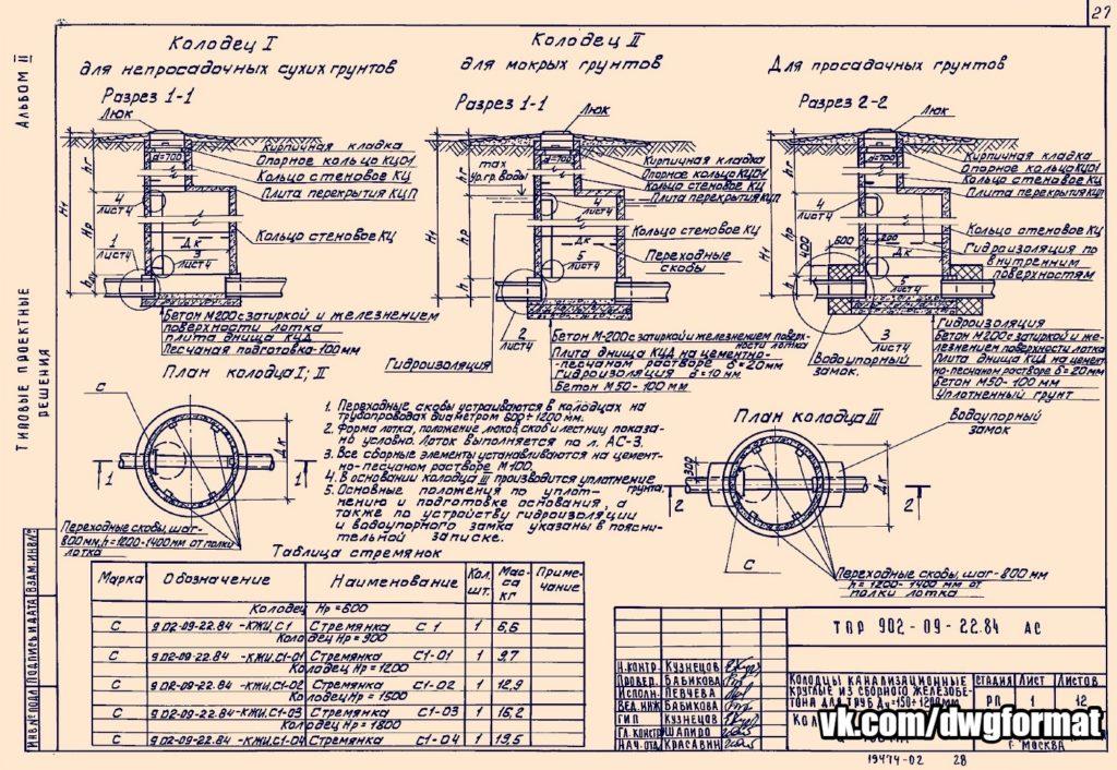 Колодцы канализационные. Типовые проектные решения. ТПР 902-09-22.84