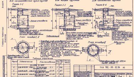 Типовые проекты объектов для водоснабжения и канализации