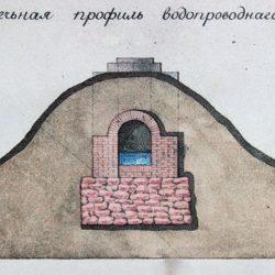 История первого в России водопровода