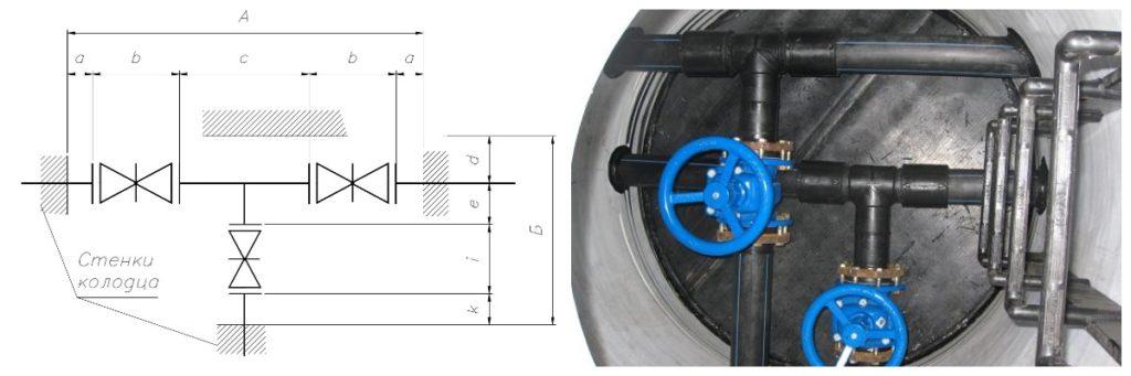 1. Схема водопроводного колодца