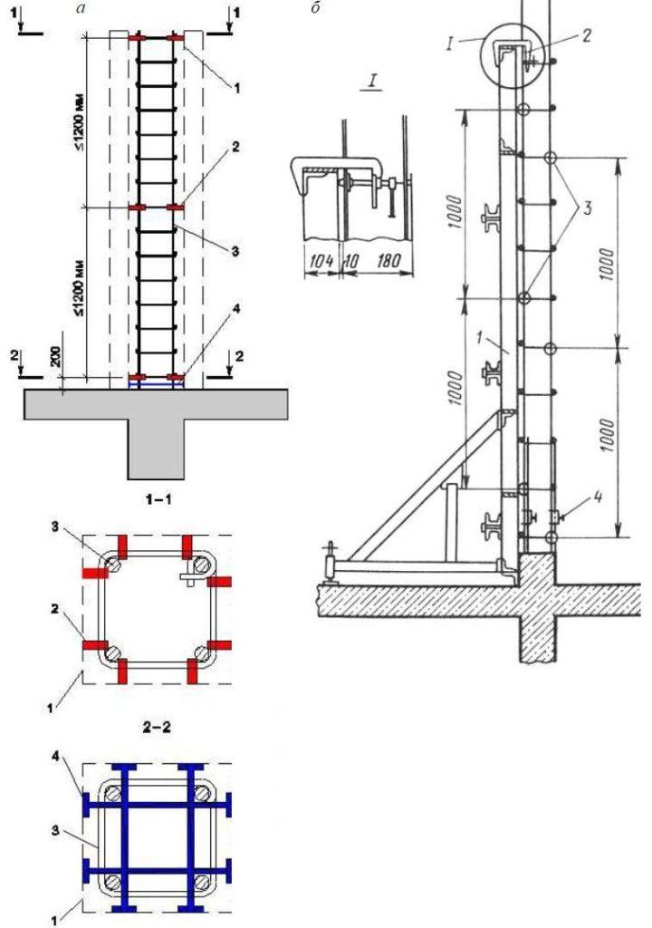 65. Схема установки фиксаторов защитного слоя арматуры к опалубке колонн