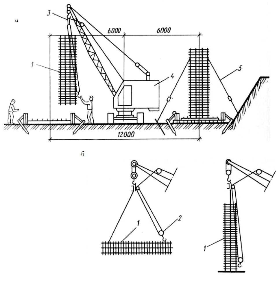 68. Технологическая схема установки тяжелых каркасов фундаментов