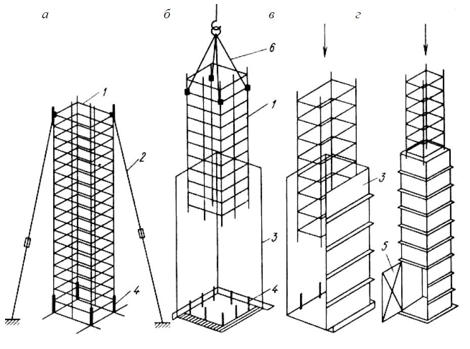 69. Технологическая схема монтажа арматурных каркасов колонн