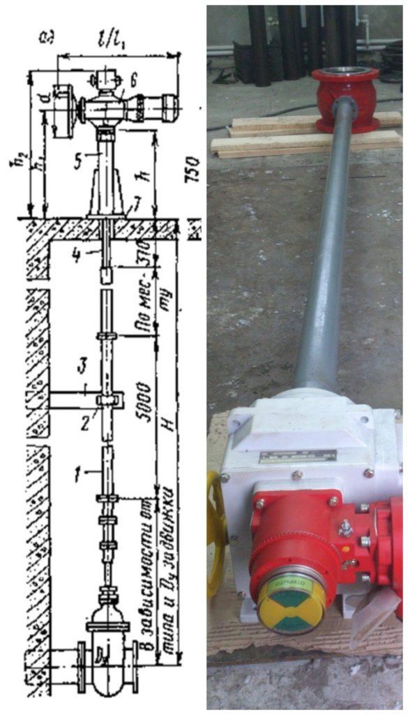 8. Колонка с электроприводом для дистанционного управления задвижкой