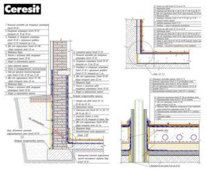 Технические решения Ceresit: гидроизоляция, фасады, ремонт бетона, узлы