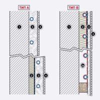 Материалы для проектирования и справочники по системам отопления и водоснабжения и чертежи в формате DWG от компании KAN-therm