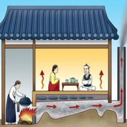 Из истории систем отопления. Корейская система «Ондоль»