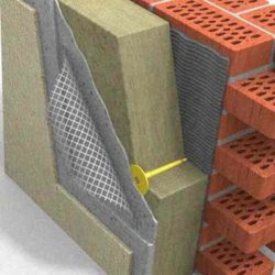 Фасадные системы различного типа. Правила, контроль выполнения и требования к результатам работ. Подборка СТО НОСТРОЙ