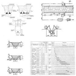 Подборка типовых технологических карт на обратную засыпку траншей и котлованов