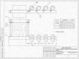 Серия 5.908-1. Типовые узлы крепления трубопроводов установок автоматического пожаротушения. Рабочие чертежи в формате DWG и PDF.