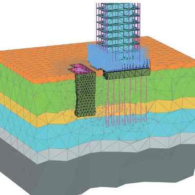 Геотехника, Основания и фундаменты