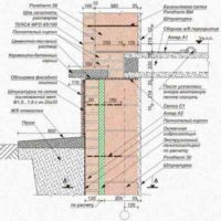 Материалы для расчета и проектирования стеновых конструкций с применением крупноформатных керамических блоков POROTHERM Wienerberger Россия