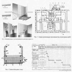 Внутренняя отделка стен. Подборка типовых технологических карт