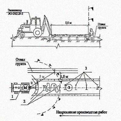 33-02 ТК Извлечение металлического шпунта вибропогружателем MS-25H