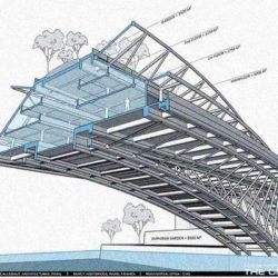 «Green Line» — проект моста-теплицы в Париже