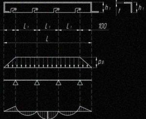 Вышел новый стандарт по расчетам фасадных систем