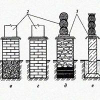 Особенности возведения фундаментов под деревянные здания
