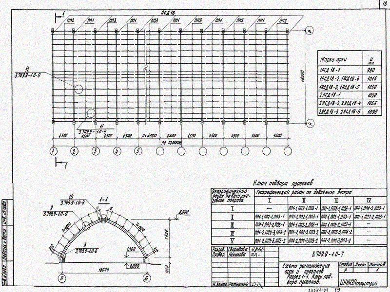 Серия 3.709.9-1 Конструкции неотапливаемых складов с деревянными клееными стрельчатыми арками пролетом 18м