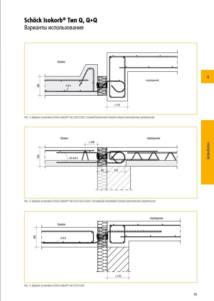 Технические решения с применением Schöck Isokorb dwg