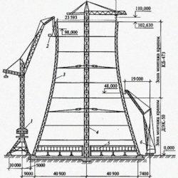 Технология возведения каркасно-обшивных башенных градирен