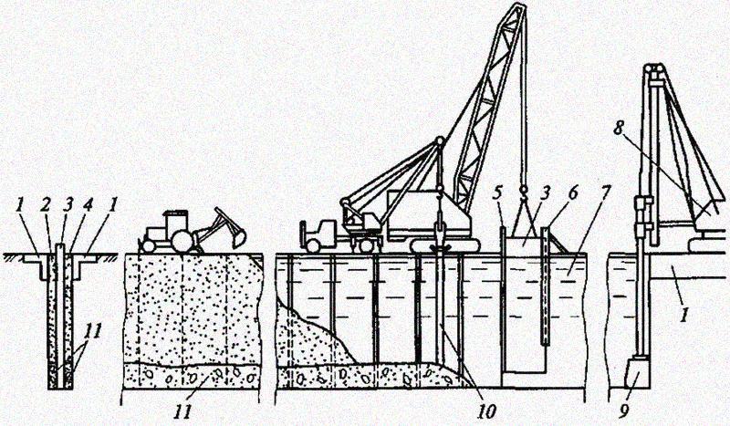 5. Технологическая схема метода «стена в грунте» (сборный вариант)