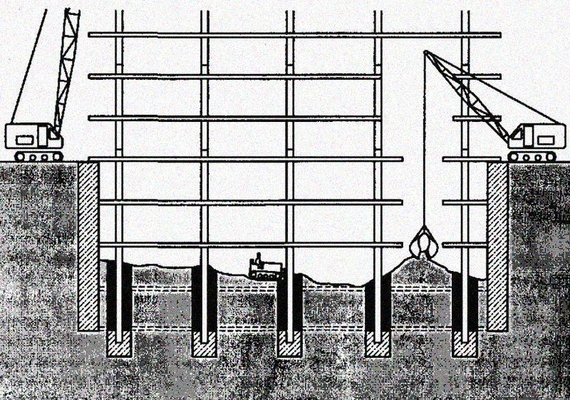 6. Разработка грунта внутри заглубленного сооружения, возводимого методом «стена в грунте»